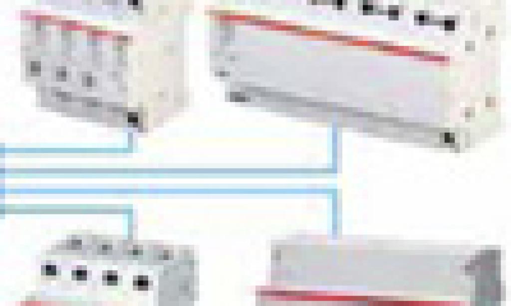 ABB – dostawcą aparatury modułowej