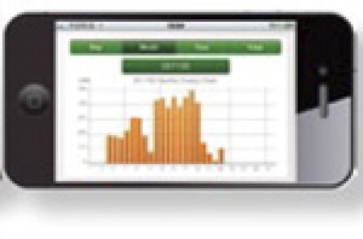 Monitoring systemów PV przez aplikacje mobilne