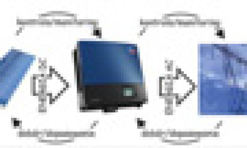 Rola inwertera sieciowego w systemie fotowoltaicznym