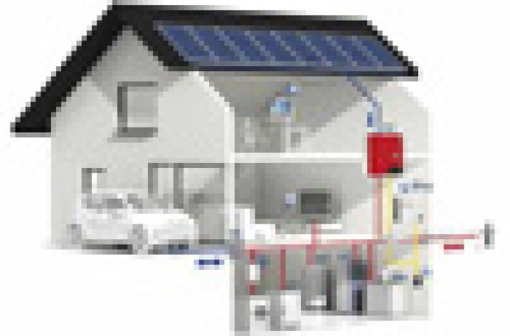 Innowacje w zakresie zaopatrzenia w energię jutra