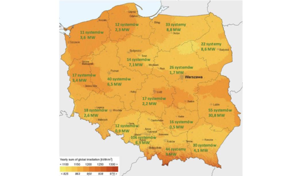 Moc elektrowni PV w Polsce przekroczyła 190 MW