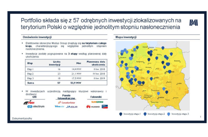 Rusza budowa 12 elektrowni słonecznych w Polsce