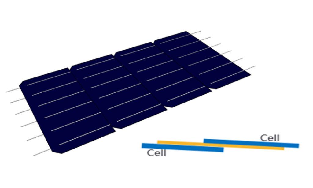 Nowa technologia hermetyzacji modułów PV