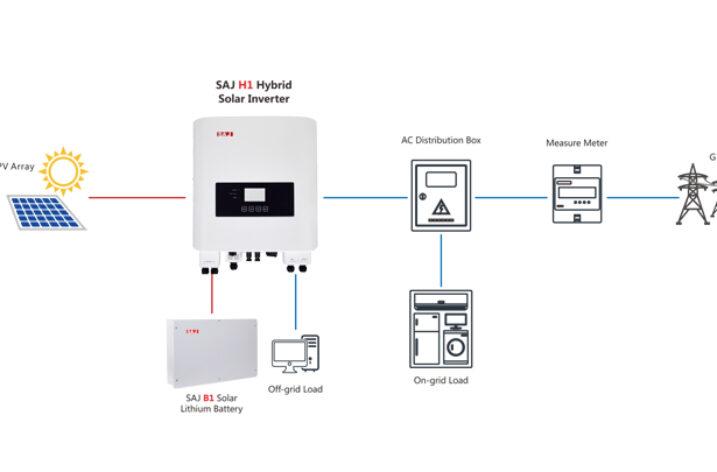 H1 Hybrid Solar Inwerter – inteligentnie zarządzający energią