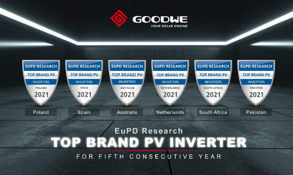Goodwe został nagrodzony tytułem topowej marki od EUPD aż w sześciu krajach, w tym w Polsce.