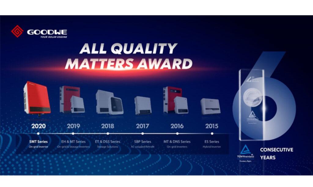 """GoodWe po raz 6. z rzędu otrzymuje nagrodę TÜV Rheinland """"All Quality Matters"""""""