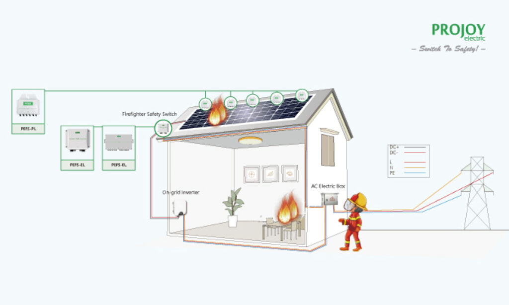 Wyłącznik bezpieczeństwa PROJOY'S Firefighter – skutecznie zapewnia bezpieczeństwo systemu fotowoltaicznego