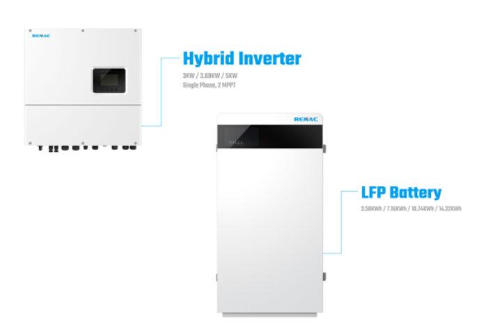 Renac Power dostarcza domowe litowo-jonowe systemy magazynowania energii w ramach projektu wirtualnej elektrowni w celu świadczenia usługi sieci o wysokiej częstotliwości w Wielkiej Brytanii